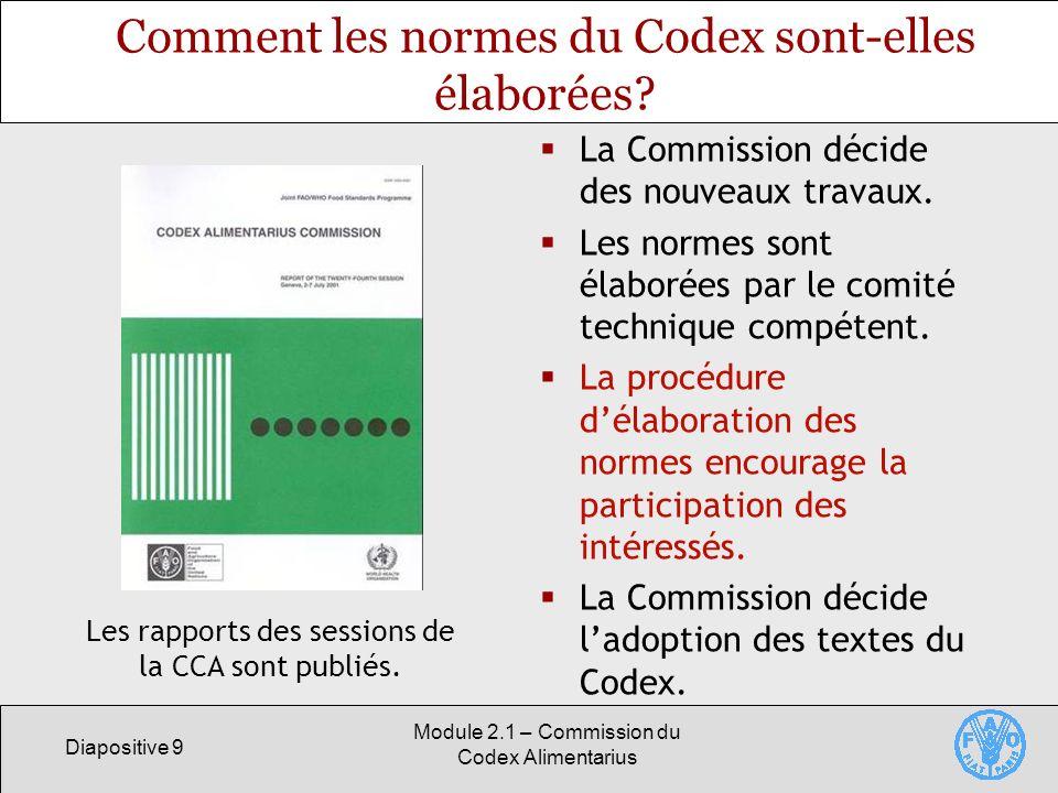 Comment les normes du Codex sont-elles élaborées