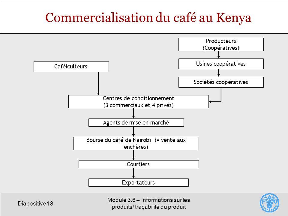 Commercialisation du café au Kenya