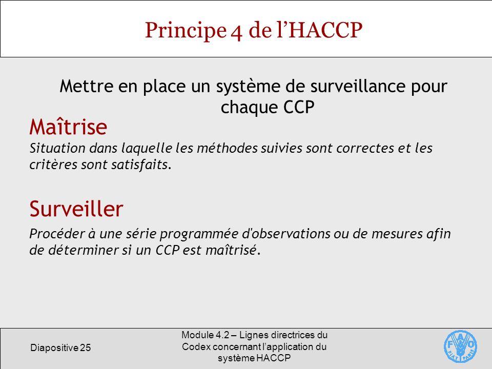 Mettre en place un système de surveillance pour chaque CCP