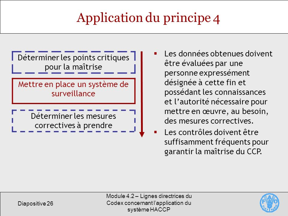 Application du principe 4