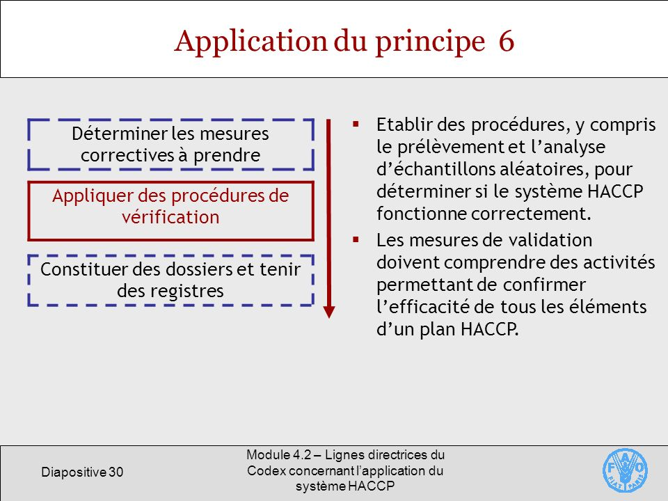 Application du principe 6