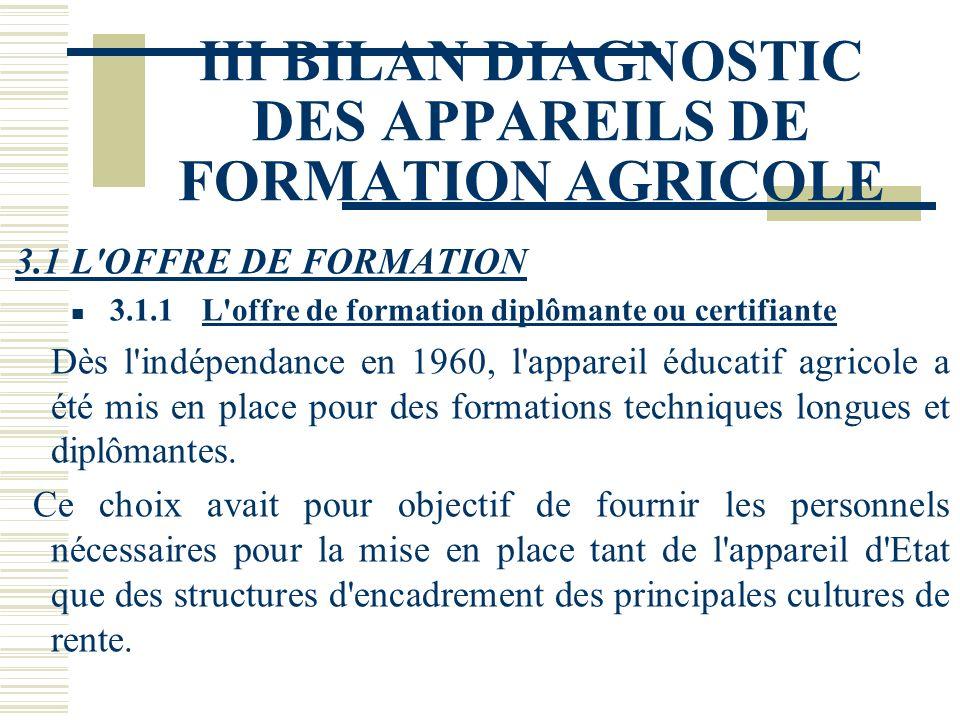 III BILAN DIAGNOSTIC DES APPAREILS DE FORMATION AGRICOLE