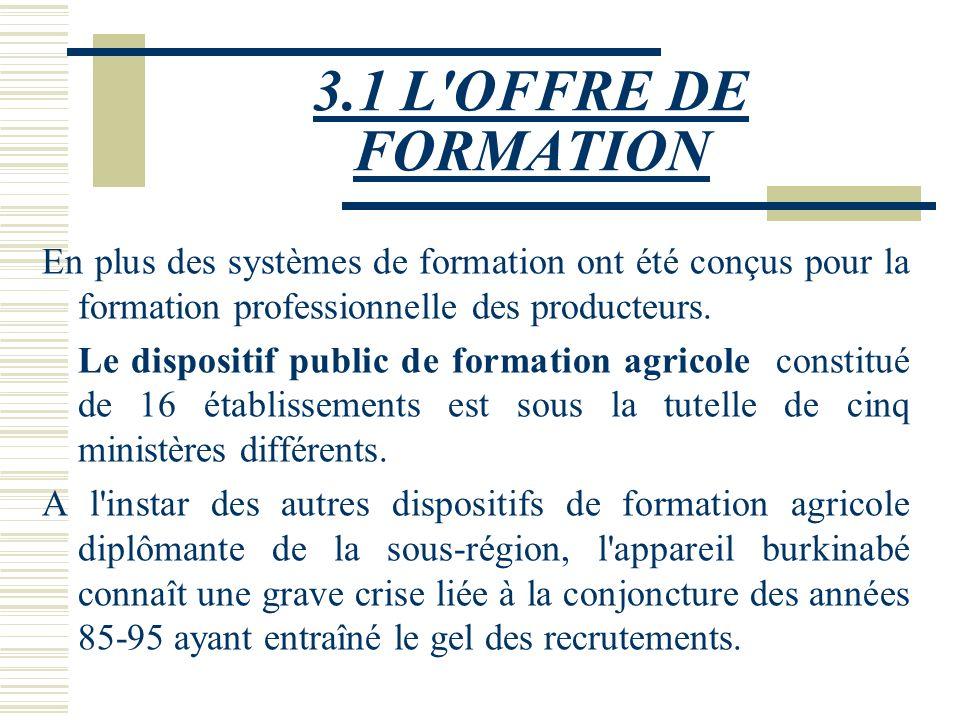3.1 L OFFRE DE FORMATION En plus des systèmes de formation ont été conçus pour la formation professionnelle des producteurs.