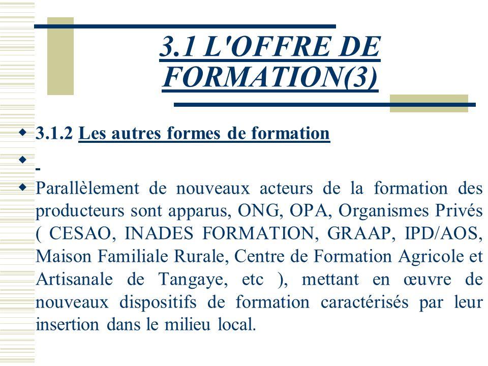 3.1 L OFFRE DE FORMATION(3) 3.1.2 Les autres formes de formation