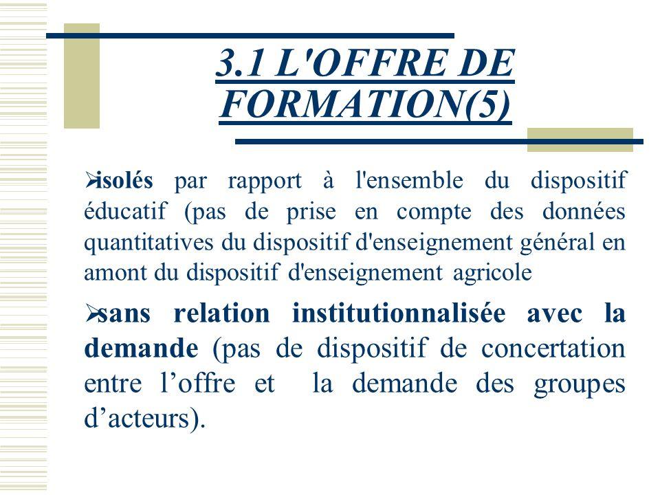 3.1 L OFFRE DE FORMATION(5)
