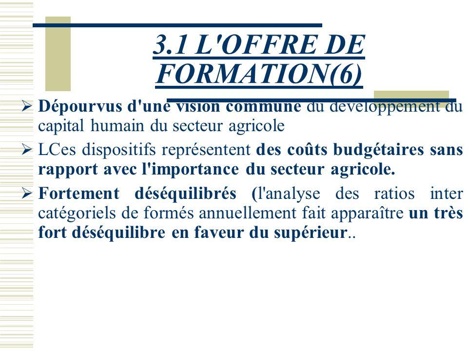 3.1 L OFFRE DE FORMATION(6) Dépourvus d une vision commune du développement du capital humain du secteur agricole.