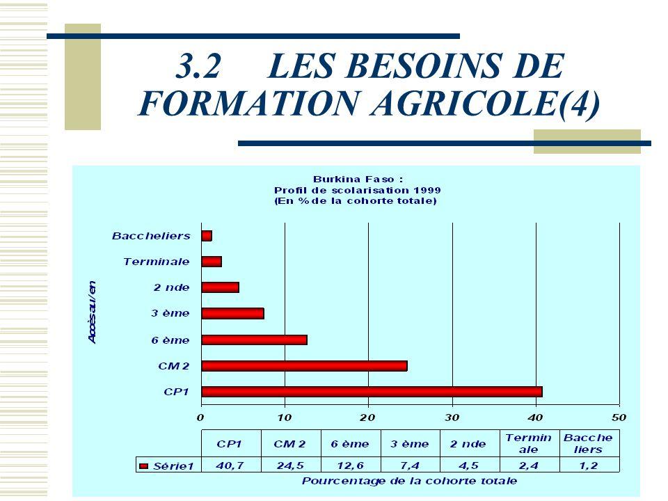 3.2 LES BESOINS DE FORMATION AGRICOLE(4)
