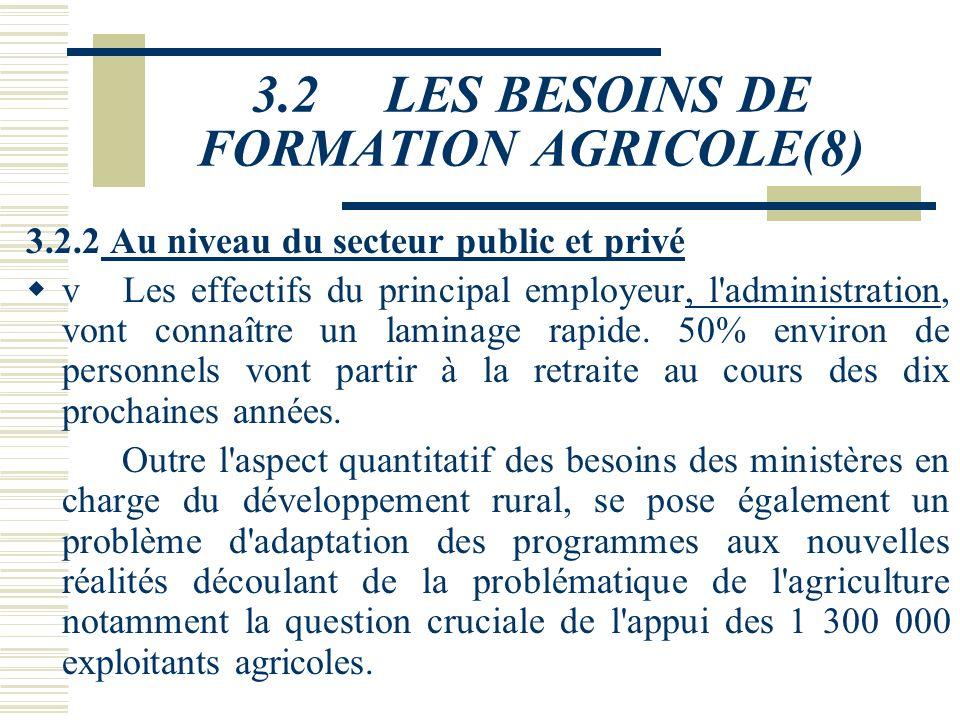 3.2 LES BESOINS DE FORMATION AGRICOLE(8)