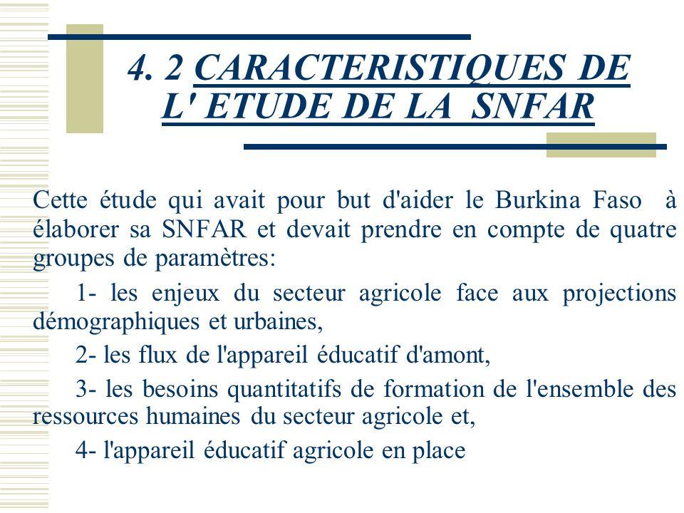 4. 2 CARACTERISTIQUES DE L ETUDE DE LA SNFAR