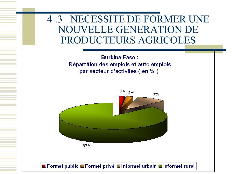 4 .3 NECESSITE DE FORMER UNE NOUVELLE GENERATION DE PRODUCTEURS AGRICOLES