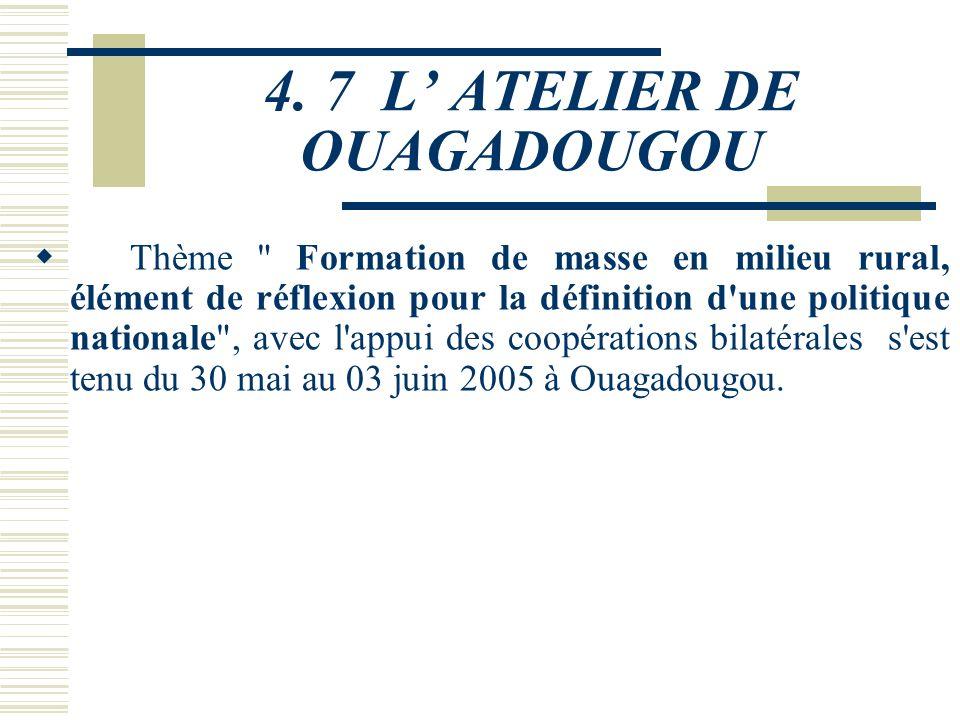 4. 7 L' ATELIER DE OUAGADOUGOU