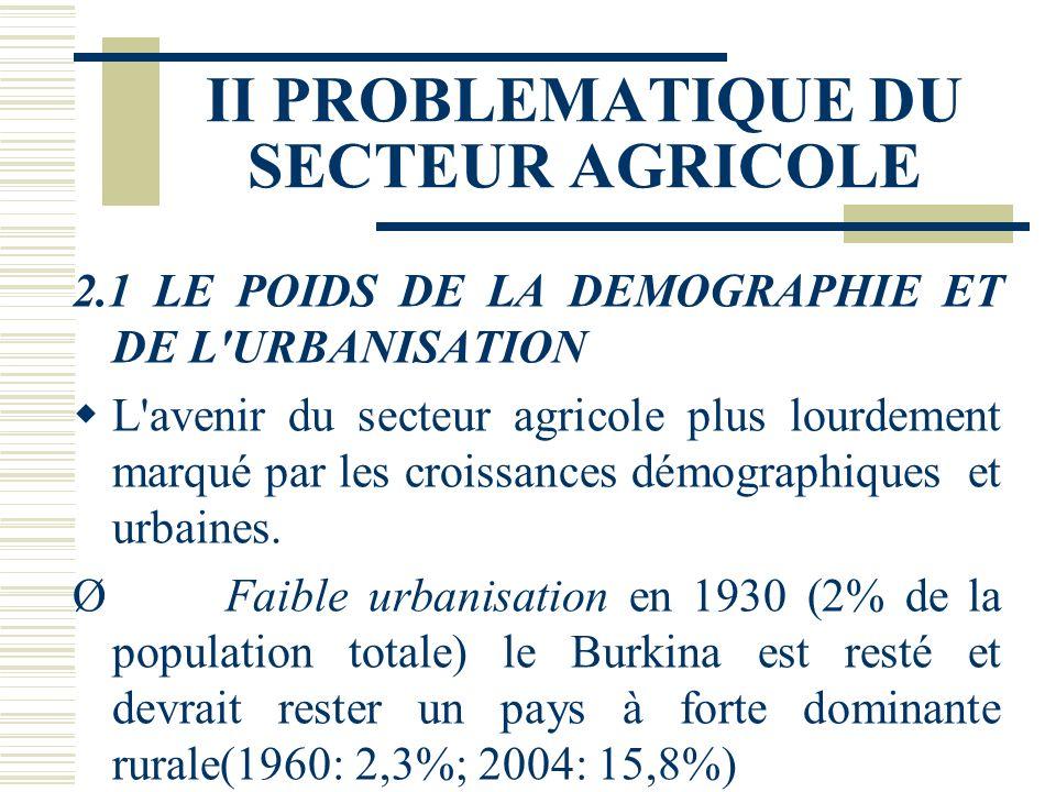II PROBLEMATIQUE DU SECTEUR AGRICOLE