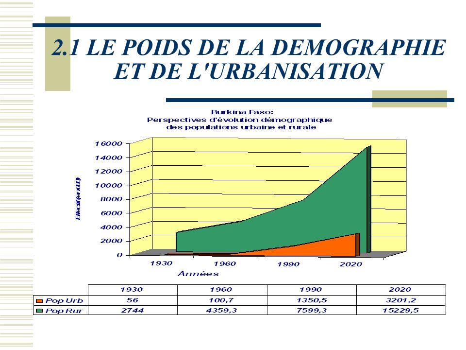 2.1 LE POIDS DE LA DEMOGRAPHIE ET DE L URBANISATION