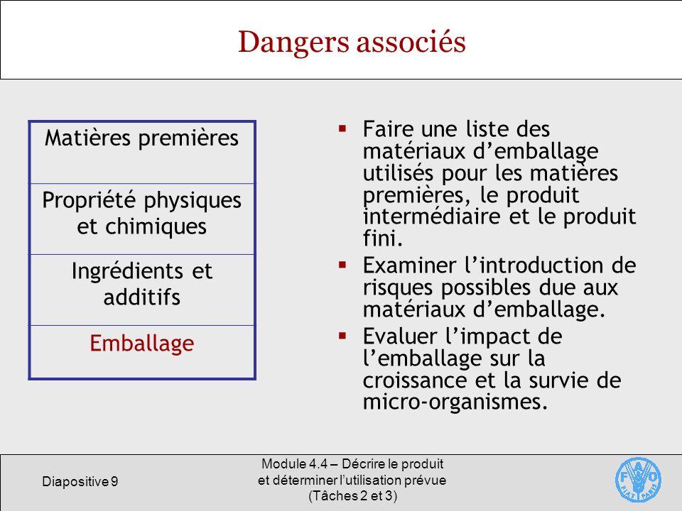 Dangers associés Matières premières Propriété physiques et chimiques