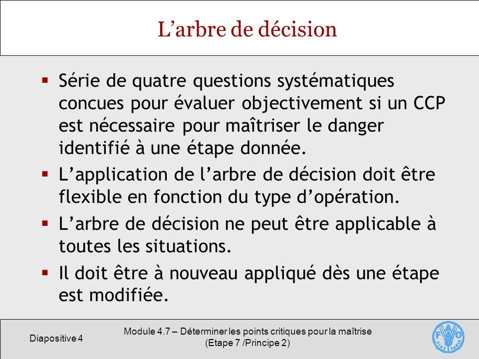 L'arbre de décision