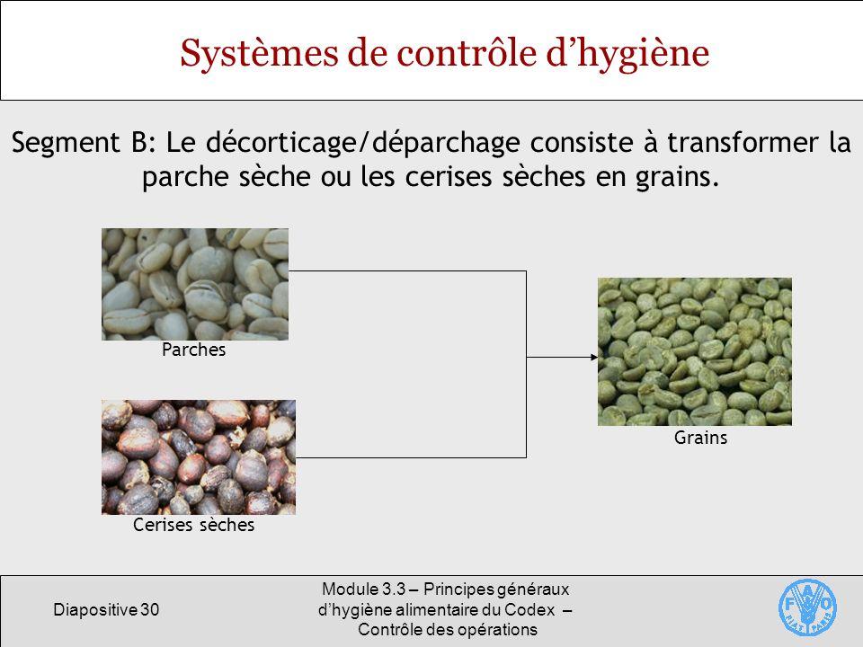 Systèmes de contrôle d'hygiène