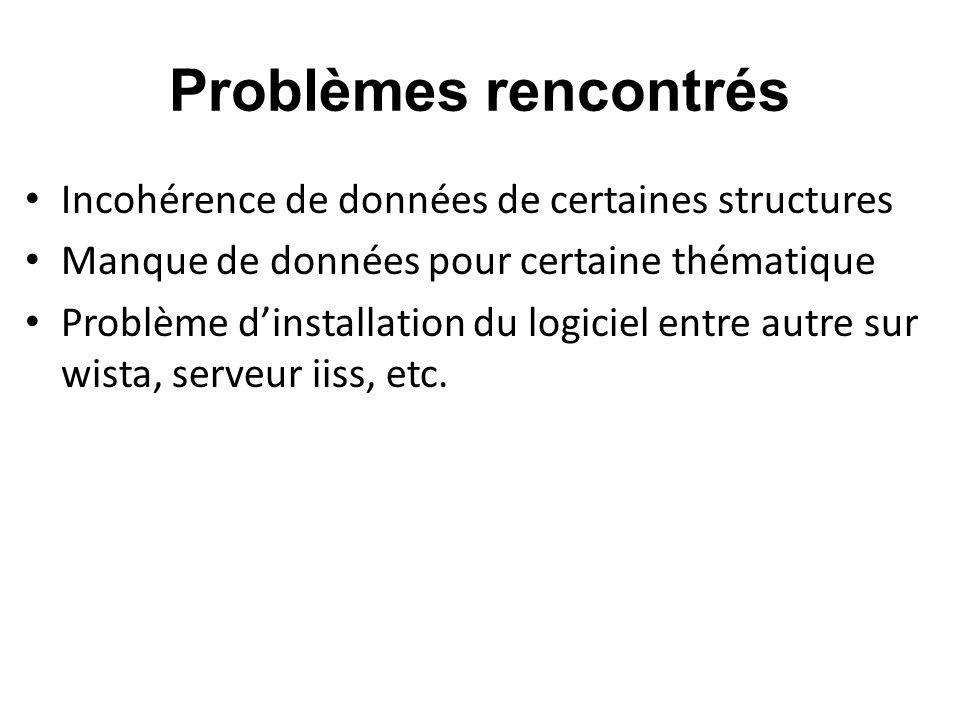 Problèmes rencontrés Incohérence de données de certaines structures