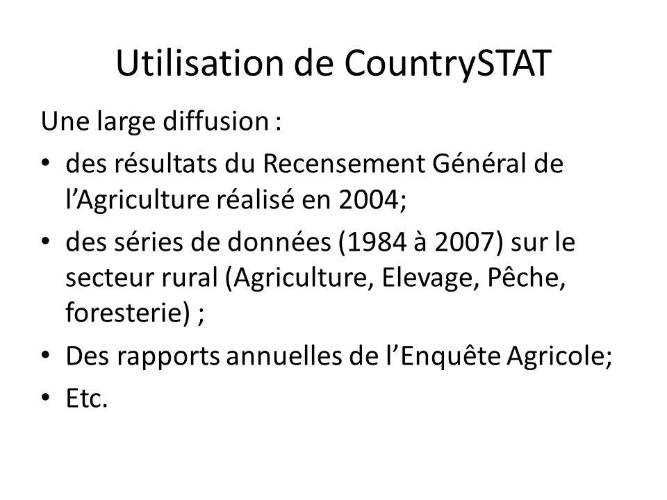 Utilisation de CountrySTAT