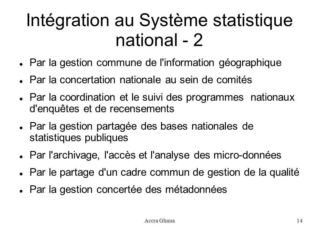 Intégration au Système statistique national - 2
