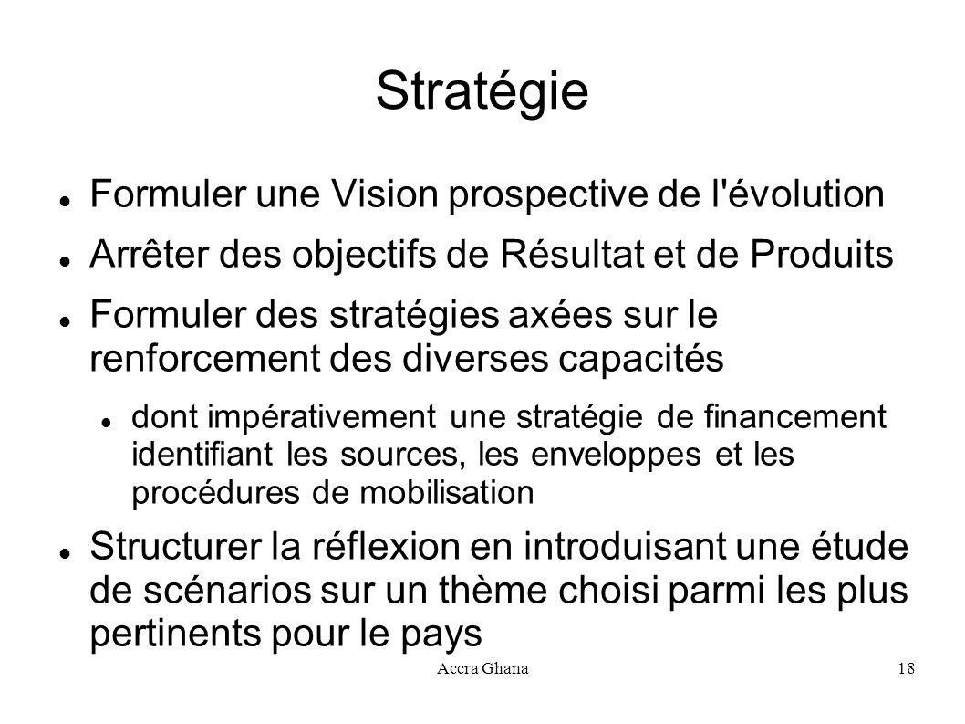 Stratégie Formuler une Vision prospective de l évolution