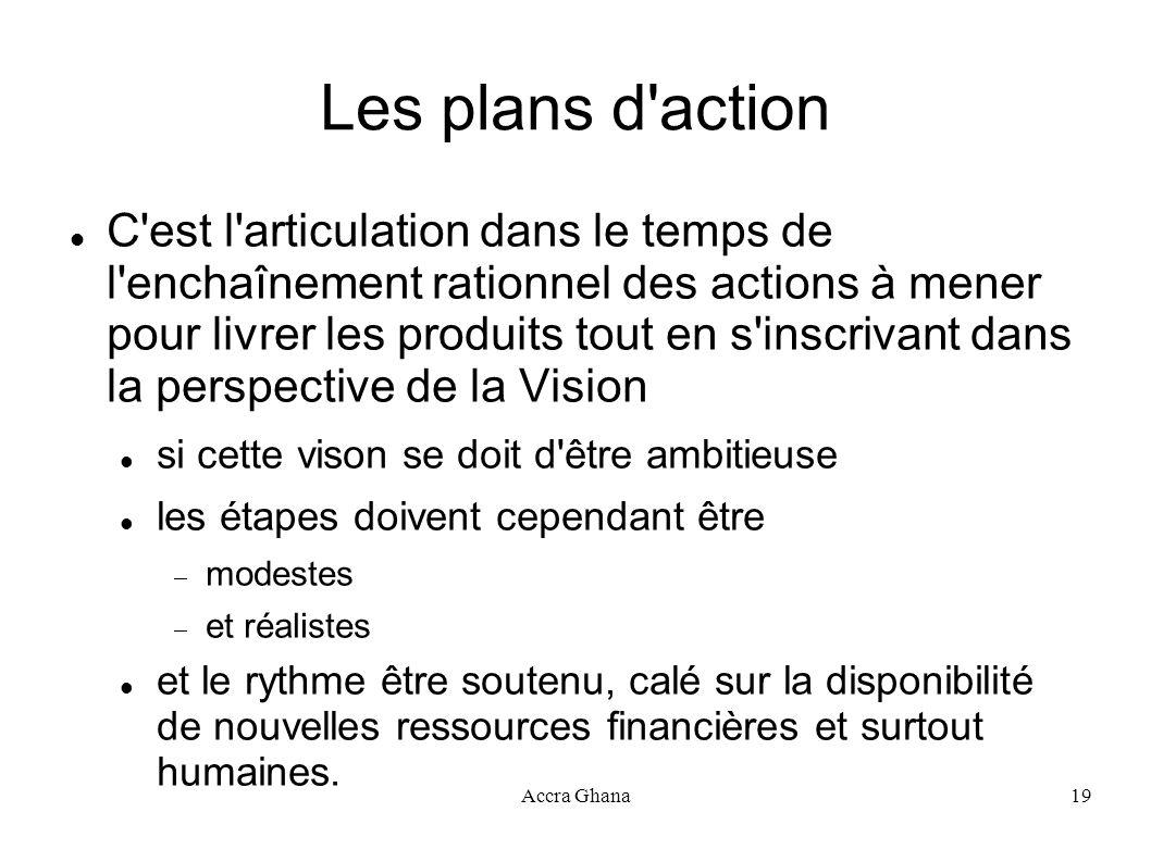 Les plans d action