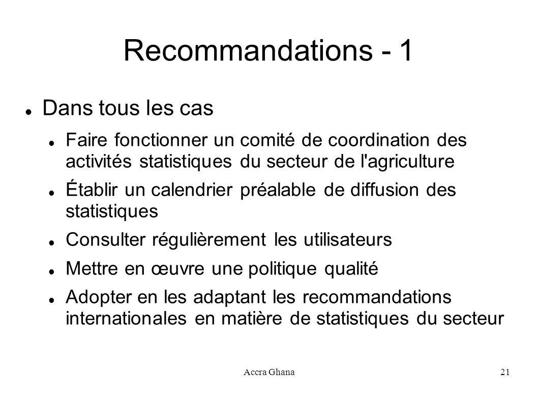 Recommandations - 1 Dans tous les cas