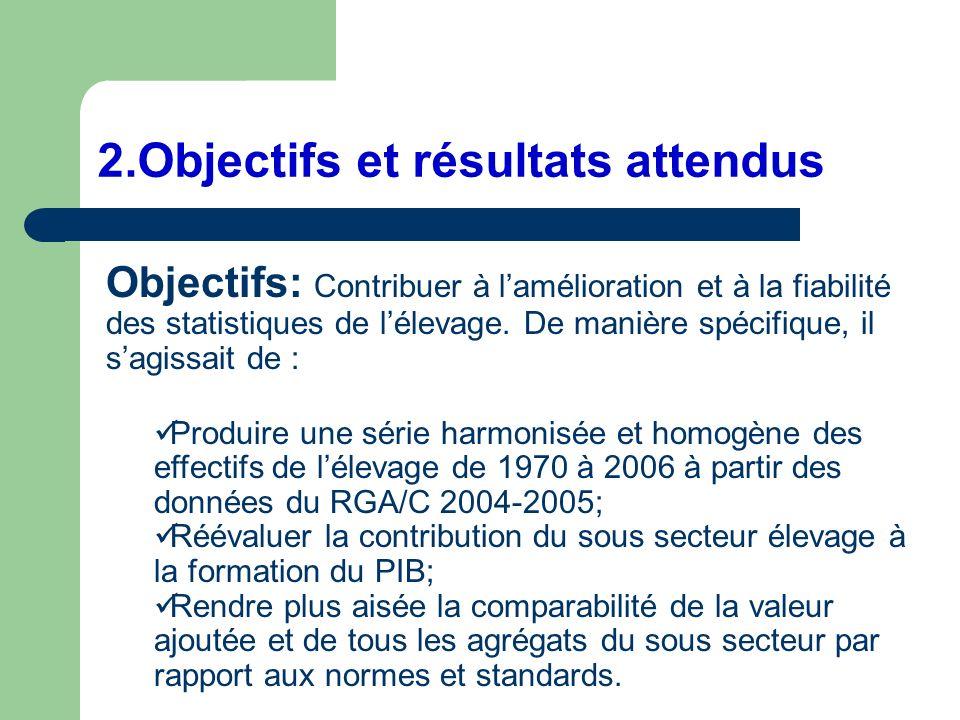 2.Objectifs et résultats attendus