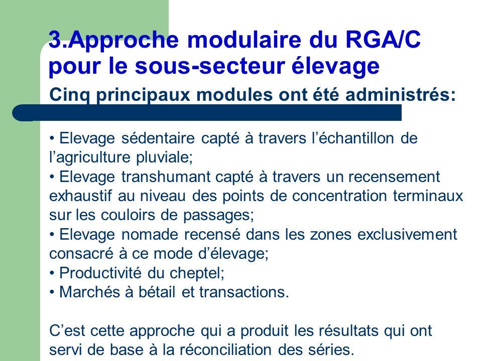 3.Approche modulaire du RGA/C pour le sous-secteur élevage