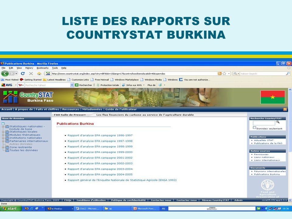 LISTE DES RAPPORTS SUR COUNTRYSTAT BURKINA