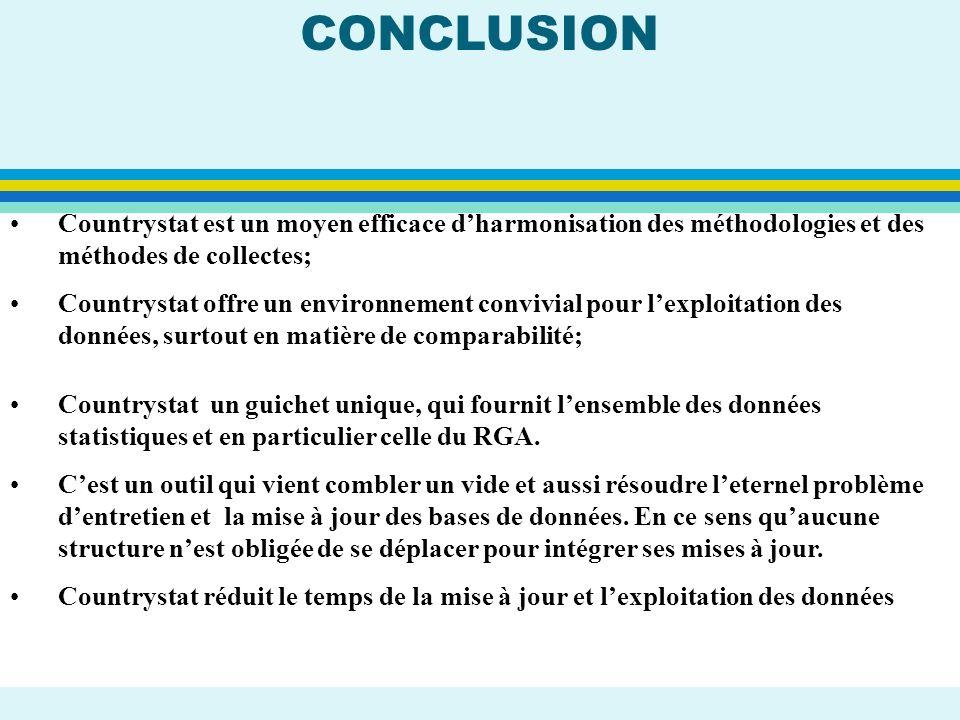 CONCLUSION Countrystat est un moyen efficace d'harmonisation des méthodologies et des méthodes de collectes;