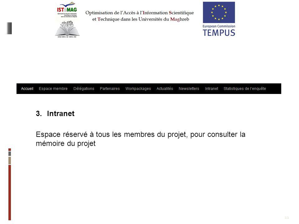 Intranet Espace réservé à tous les membres du projet, pour consulter la mémoire du projet