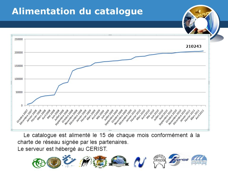 Alimentation du catalogue