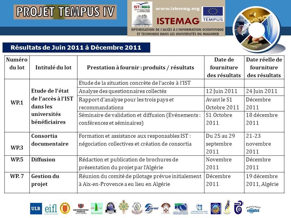 Résultats de Juin 2011 à Décembre 2011 Numéro du lot Intitulé du lot