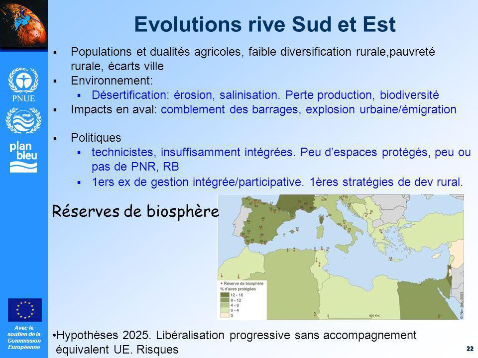 Evolutions rive Sud et Est