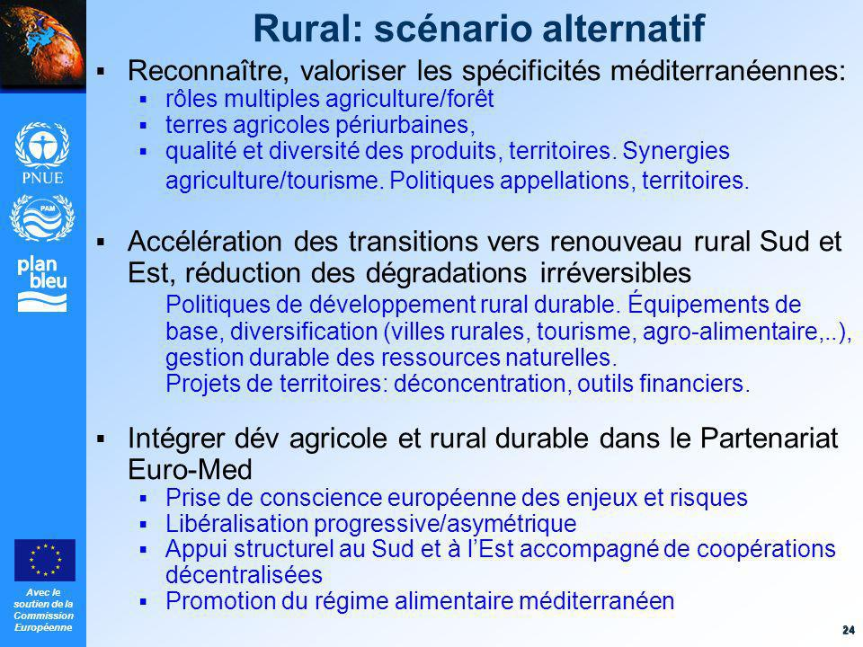 Rural: scénario alternatif