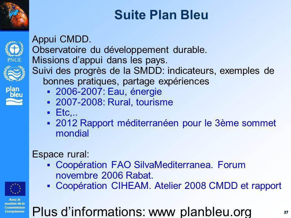 Plus d'informations: www planbleu.org