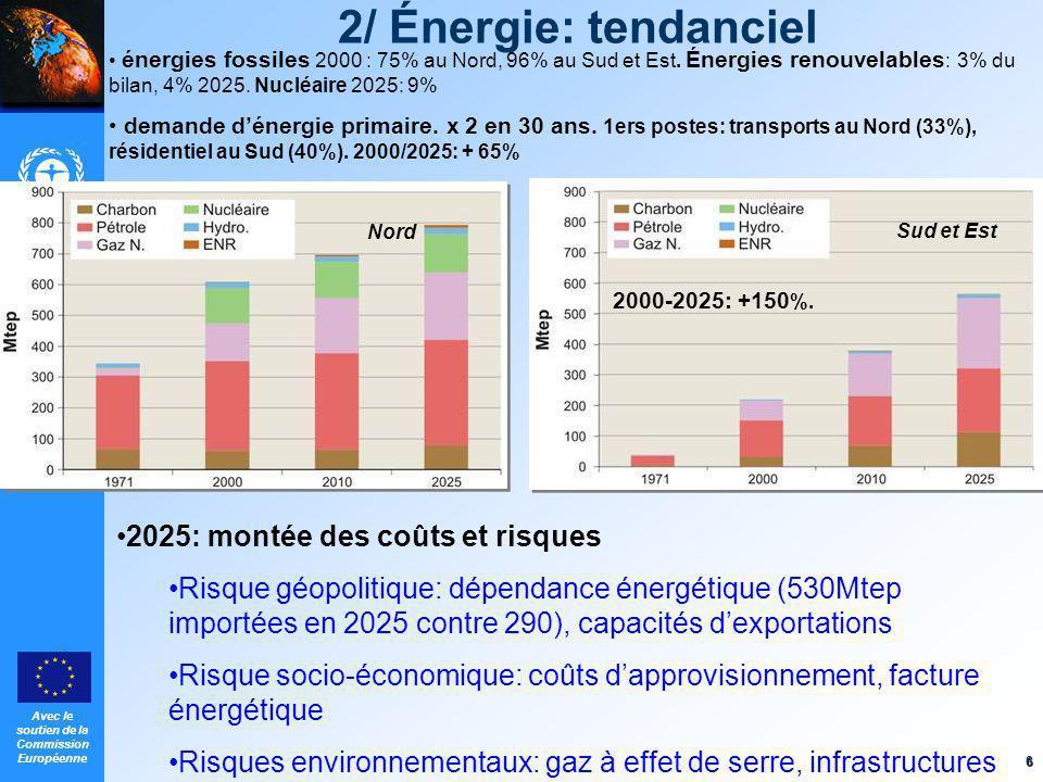 2/ Énergie: tendanciel 2025: montée des coûts et risques