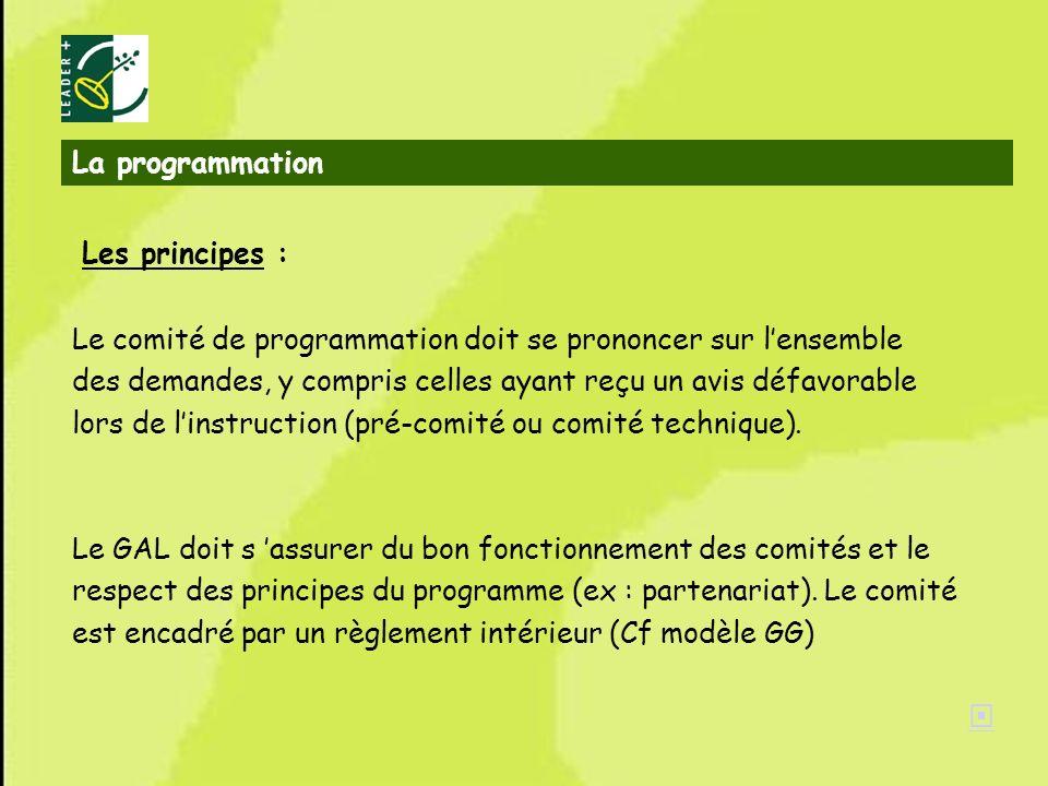 Les principes : La programmation