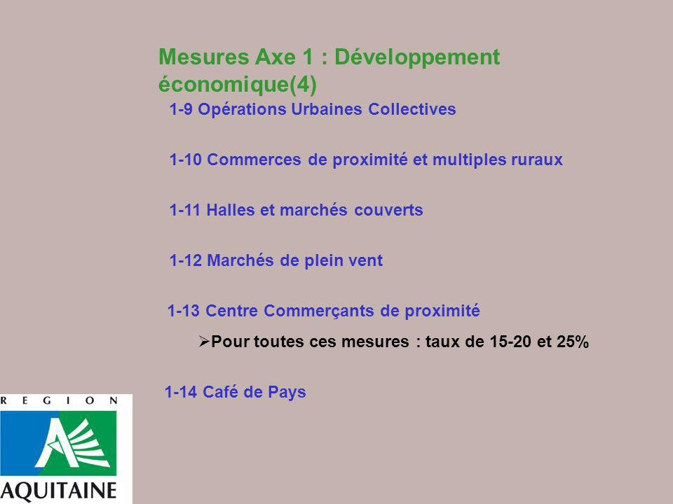 Mesures Axe 1 : Développement économique(4)