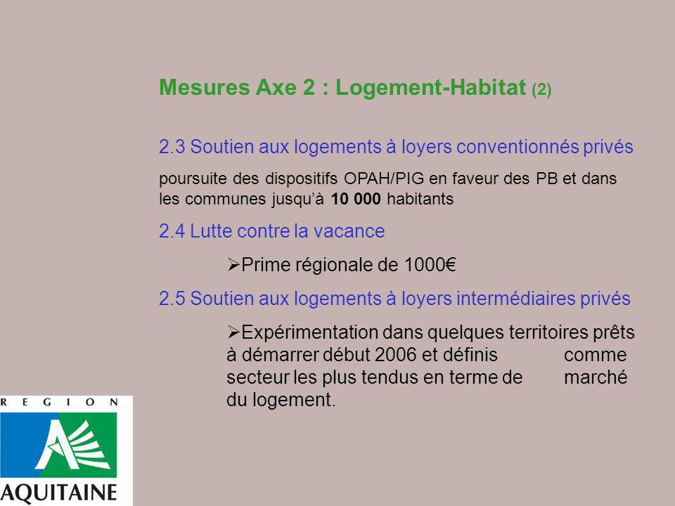 Mesures Axe 2 : Logement-Habitat (2)
