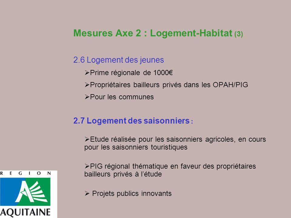 Mesures Axe 2 : Logement-Habitat (3)