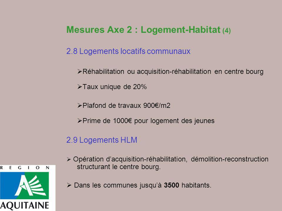 Mesures Axe 2 : Logement-Habitat (4)