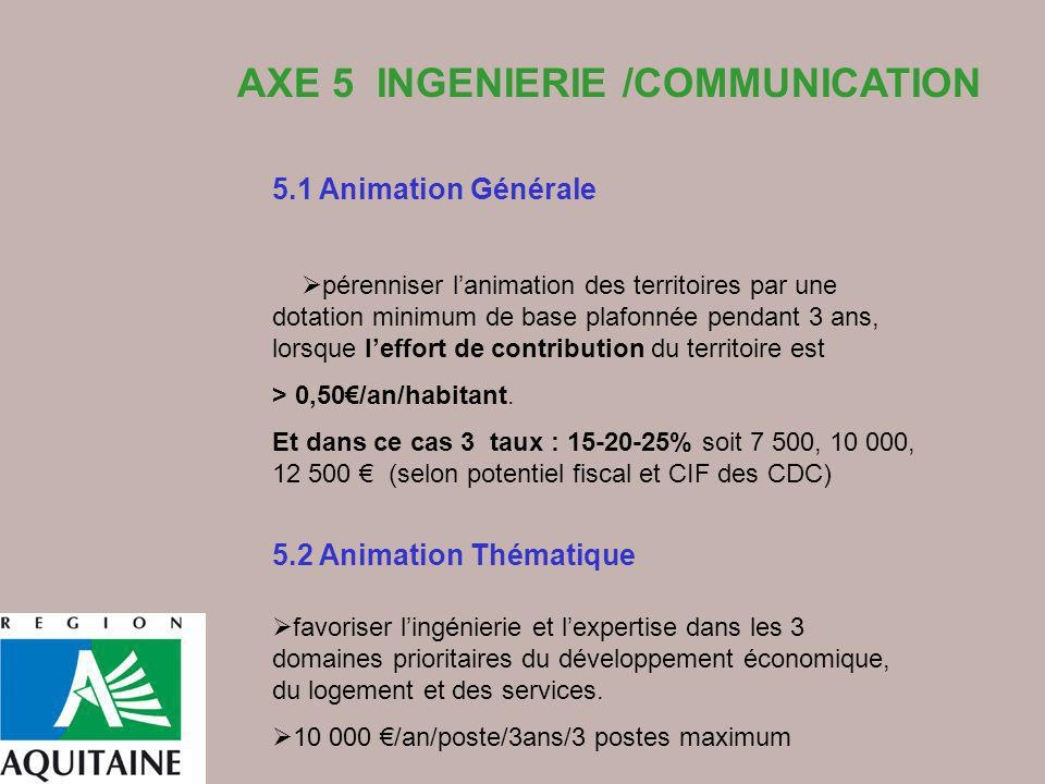 AXE 5 INGENIERIE /COMMUNICATION