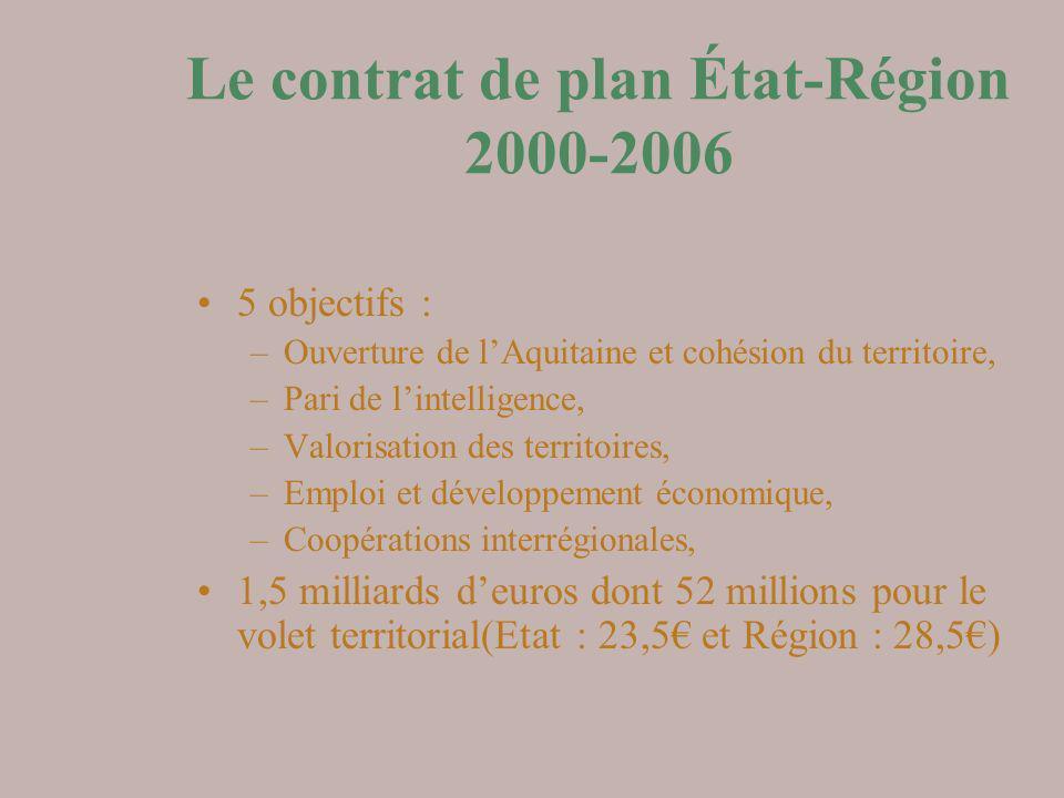 Le contrat de plan État-Région 2000-2006