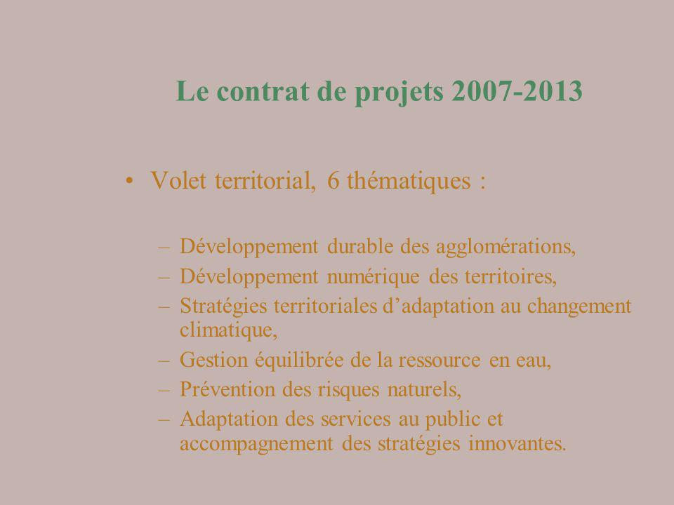 Le contrat de projets 2007-2013 Volet territorial, 6 thématiques :