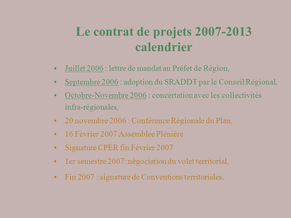 Le contrat de projets 2007-2013 calendrier