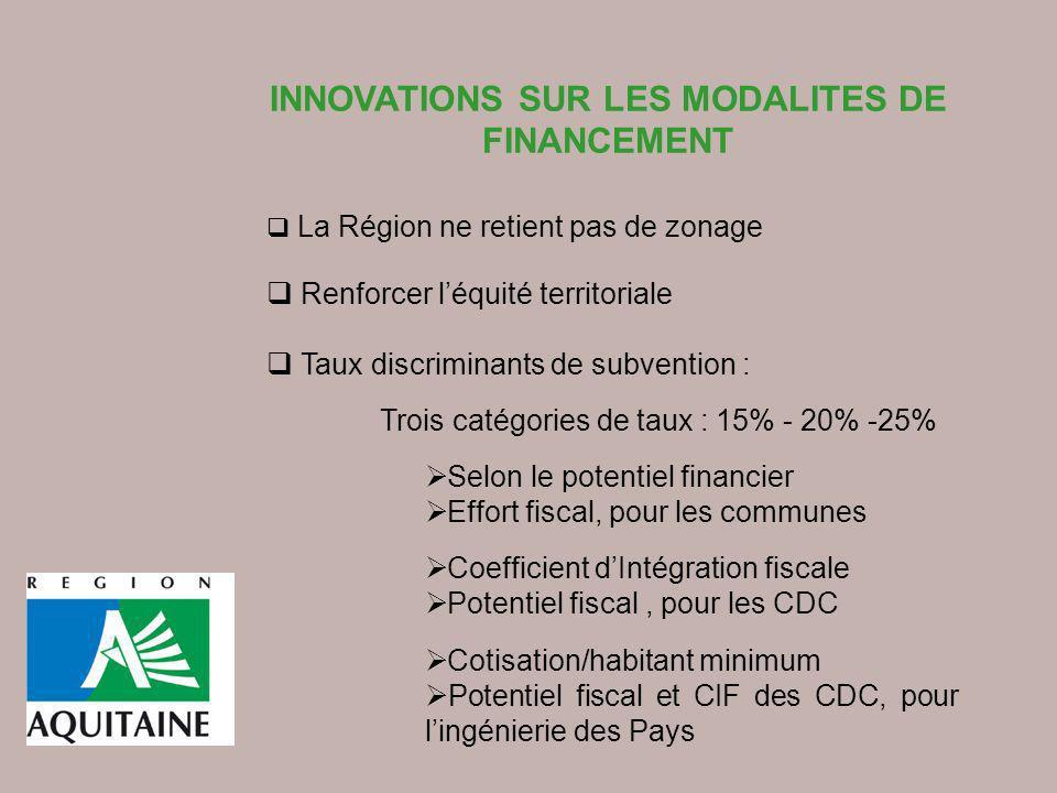 INNOVATIONS SUR LES MODALITES DE FINANCEMENT