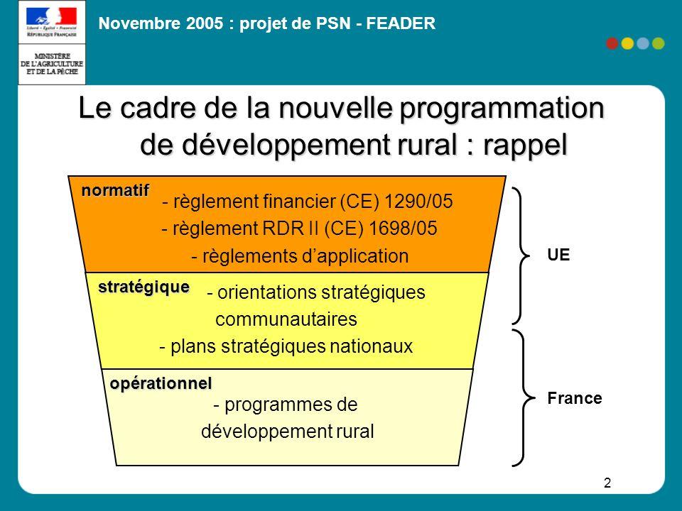 Le cadre de la nouvelle programmation de développement rural : rappel