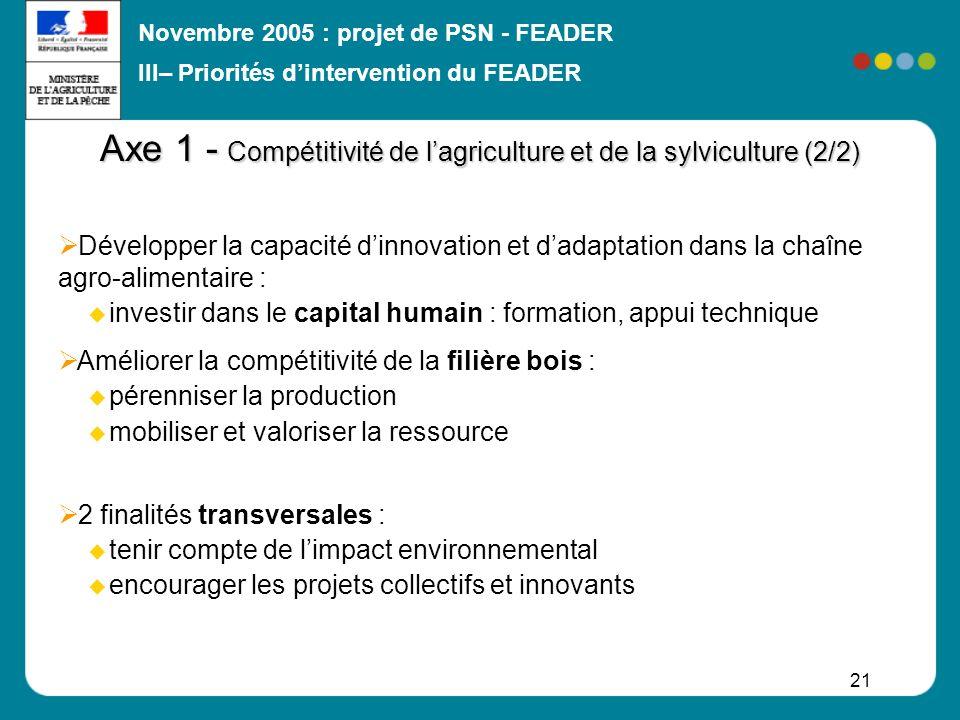 Axe 1 - Compétitivité de l'agriculture et de la sylviculture (2/2)