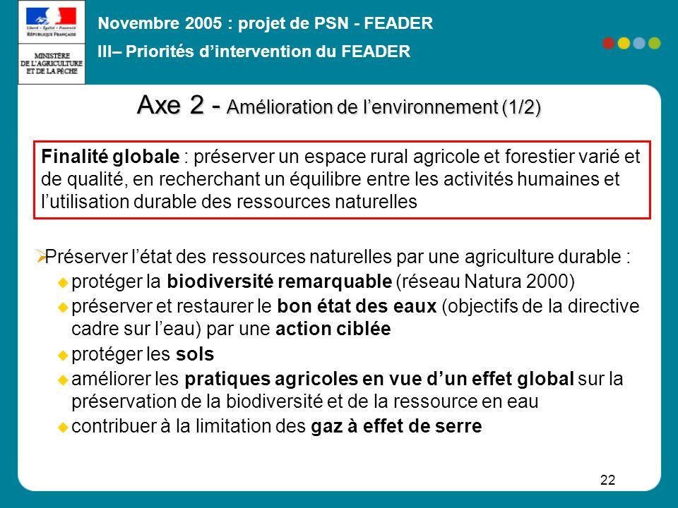 Axe 2 - Amélioration de l'environnement (1/2)